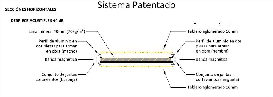002. panel estadar 2 - Detalle panel estándar Acustiflex 44dB