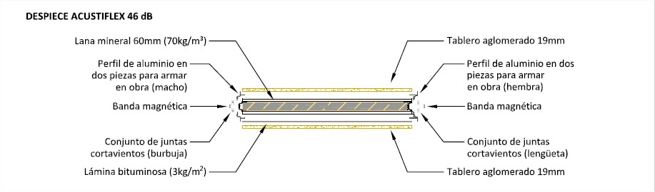 002. panel estandar 2 1 - Detalle panel estándar Acustiflex 46dB