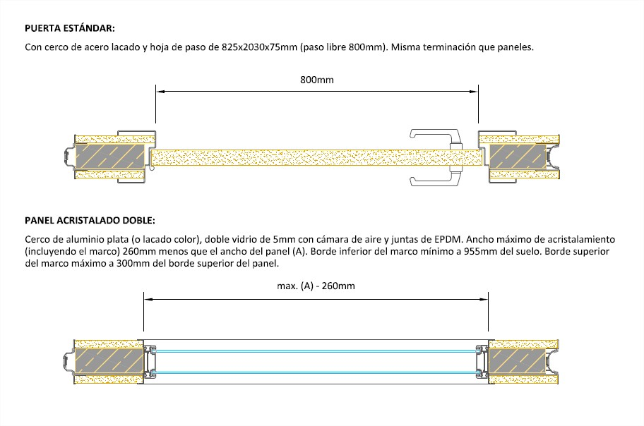 003. panel especial 2 - Detalle panel especial Acustiflex 44dB