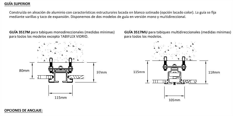 004. Guias 1 - Detalle guía Acustiflex 46dB