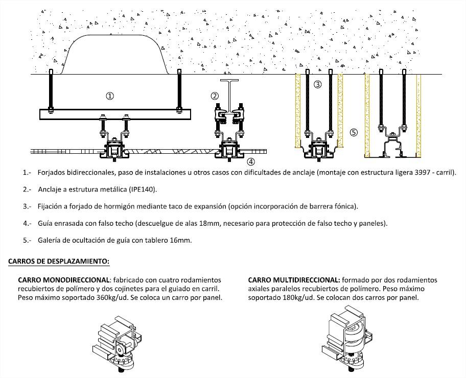 004. Guias 2 - Detalle guía Acustiflex 46dB