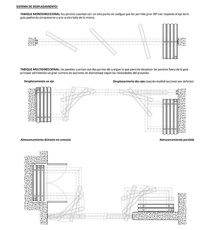 ambiente detalle aparcamiento - Detalle panel aparcamiento Compacto 70