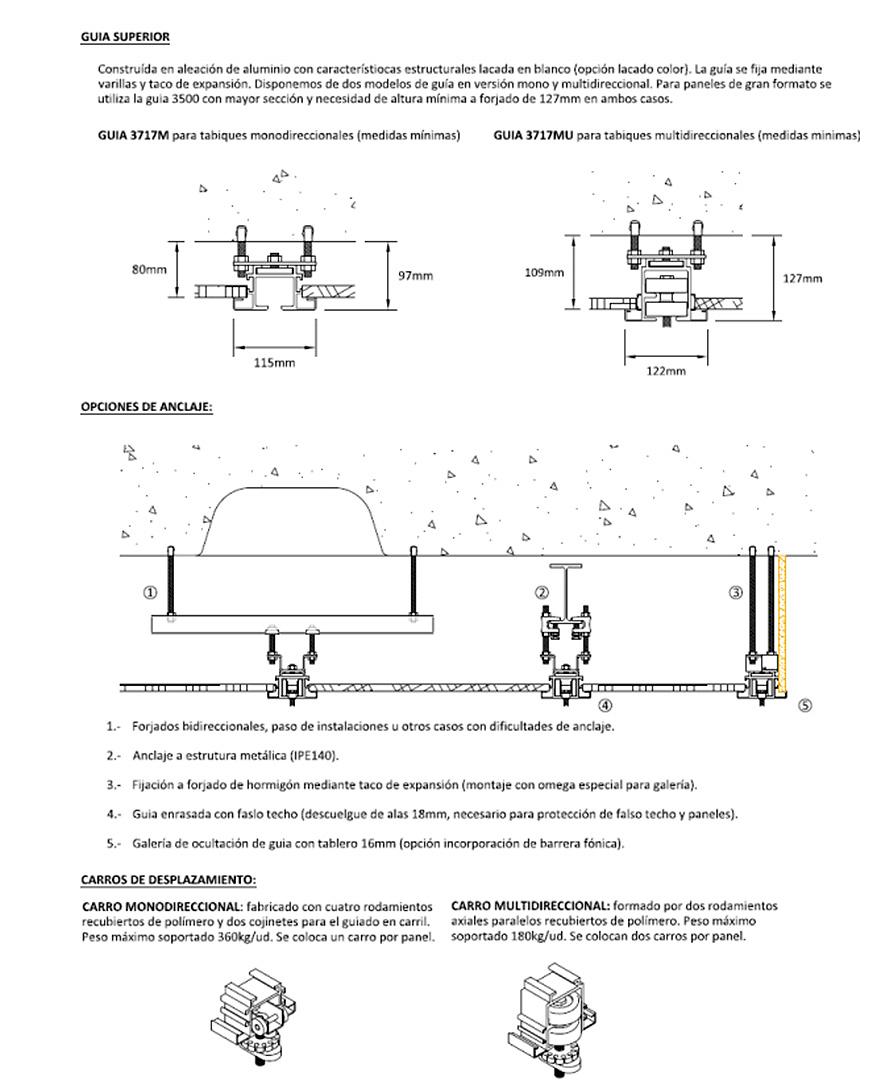ambiente detalle guias - Detalle panel guía Compacto 70