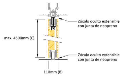 Sección Vertical, Panel eléctrico